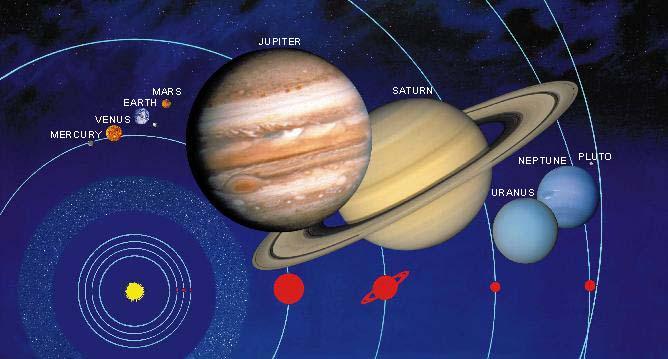 ну так в солнечной системе же вроде как 9 планет.