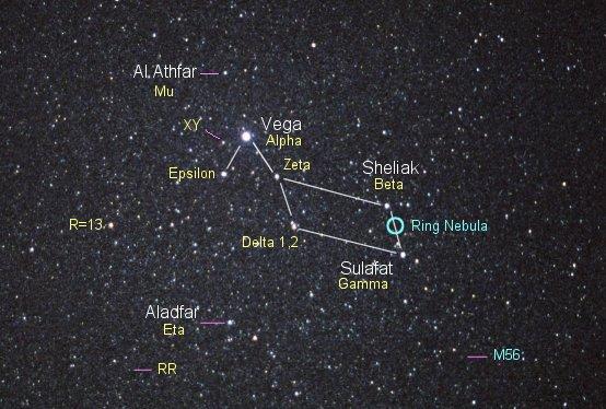 http://www.astrotime.ru/pictures/nablyudaem-sozvezdiya-6.jpg
