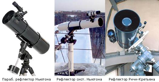 В конструкции их оптической системы использованы и зеркала и линзы.  Самой распространенной является система...
